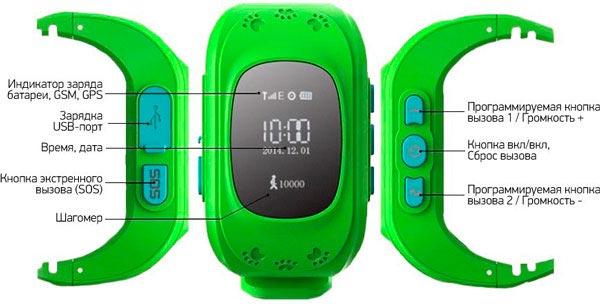 smart baby watch q50 кнопки
